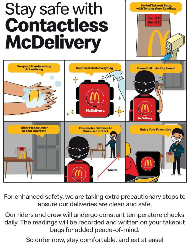 McDonald's User Experience of Contactless Delivery