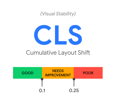 CLS user experience