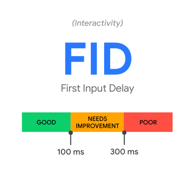 FID user experience