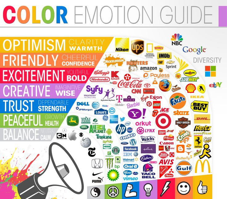Colour Psychology in User Experience